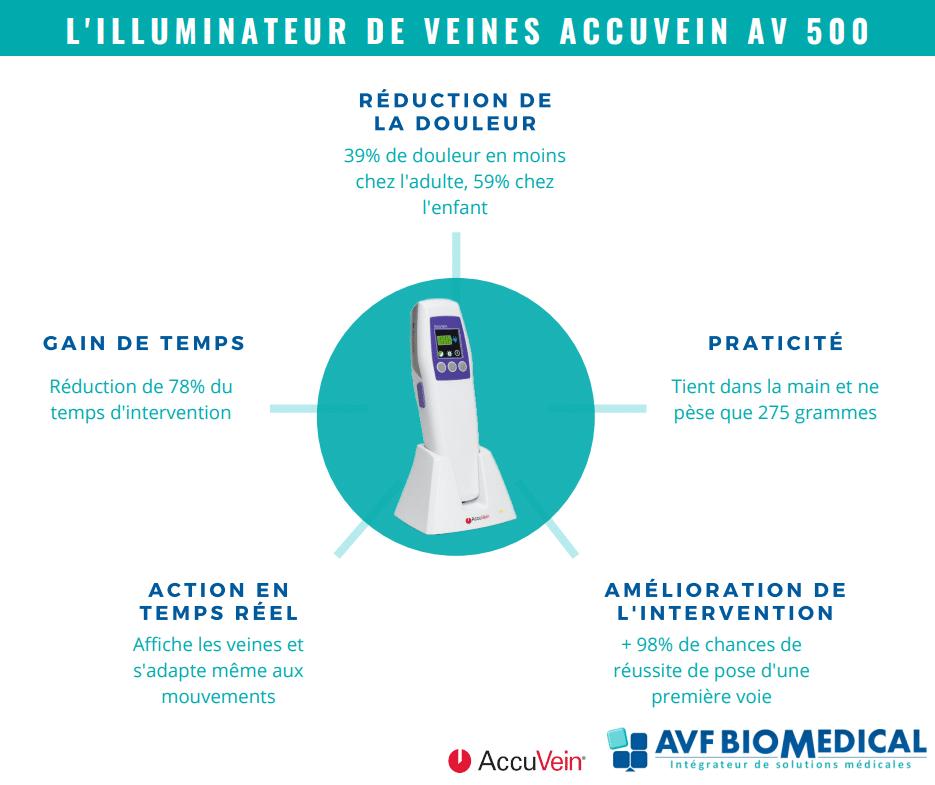 Les avantages de l'AccuVein AV500